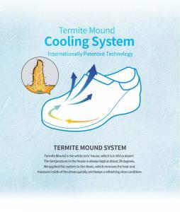 Termite Mound System(シロアリ丘構造)